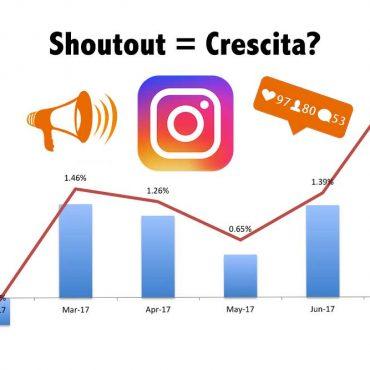 Comprare shoutout Instagram – Aiuta davvero a crescere?
